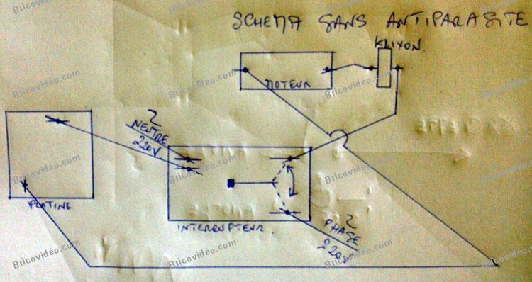 Dépannage aspirateur Miele schéma