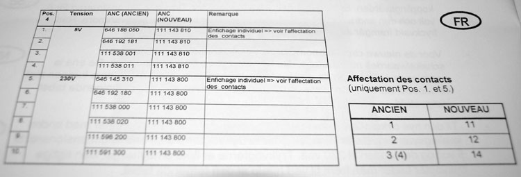 notice de modification 4