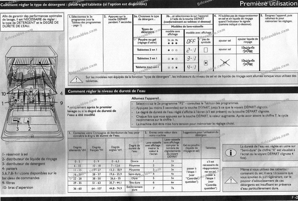 extrait notice lave vaisselle Whirlpool ADG 690/1