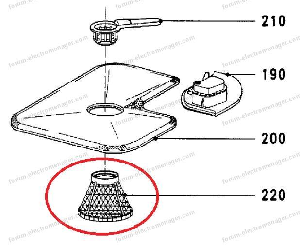 Questionsréponses électroménager Remplacer Microfiltre Lave