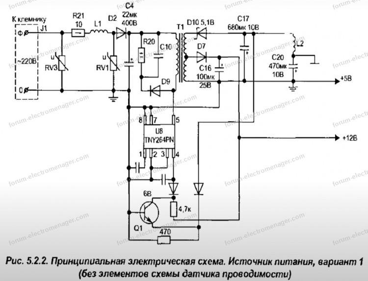 schéma circuit LV Indesit