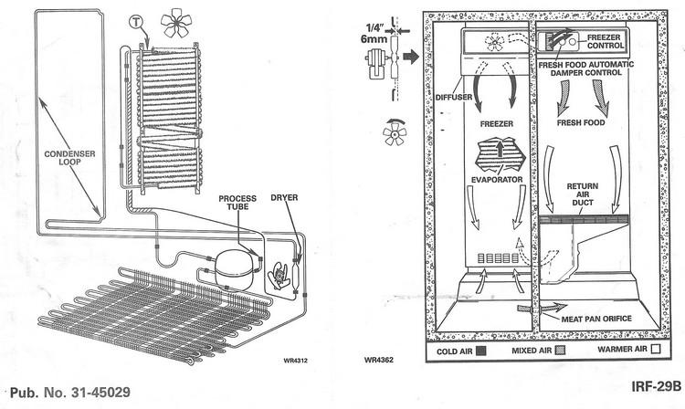 Refrigerateur Whirlpool pas cher : Prix d achat plus bas Clubic