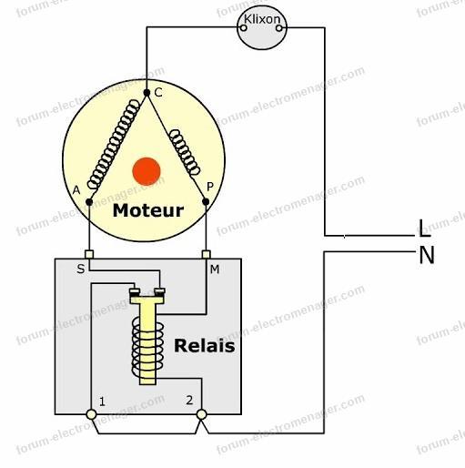 schéma moteur de compresseur