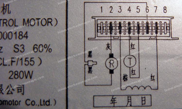 schéma moteur lave-linge Candy CTF6130
